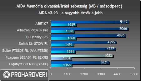 Foxconn 865a01-pe-6ekrs