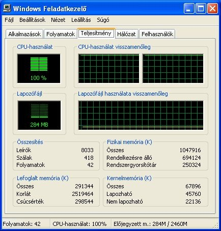 Intel 82915PM Graphics and Memory Controller