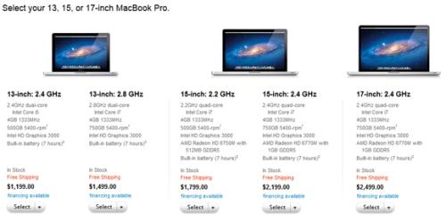 Az új MacBook Pro konfigurációk