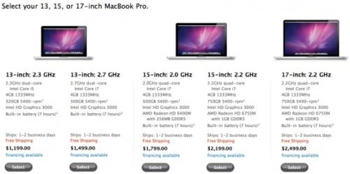A régi MacBook Pro konfigurációk