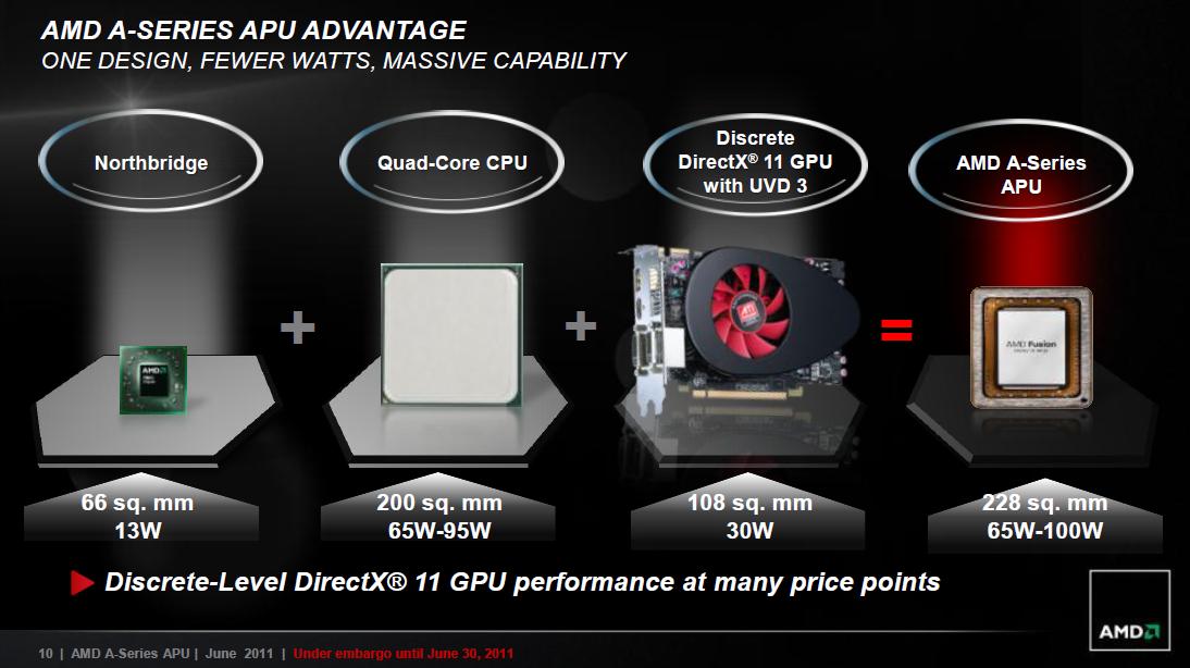 Trinity APU Vagy Inkabb Kulon CPU Es VGA