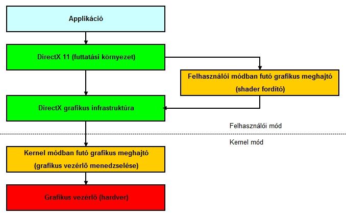 bináris opciók grafikus modelljei