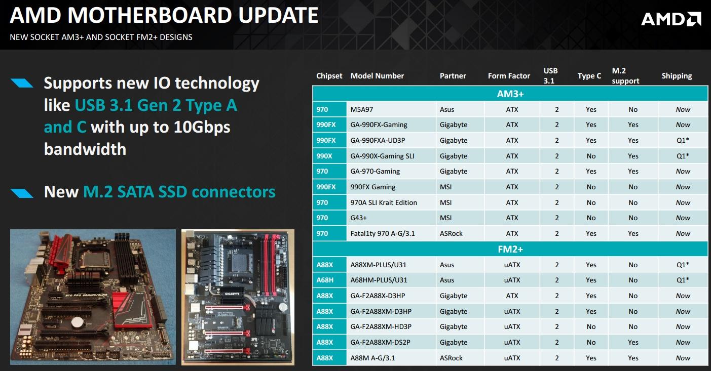 amd quad-core a10-9700p