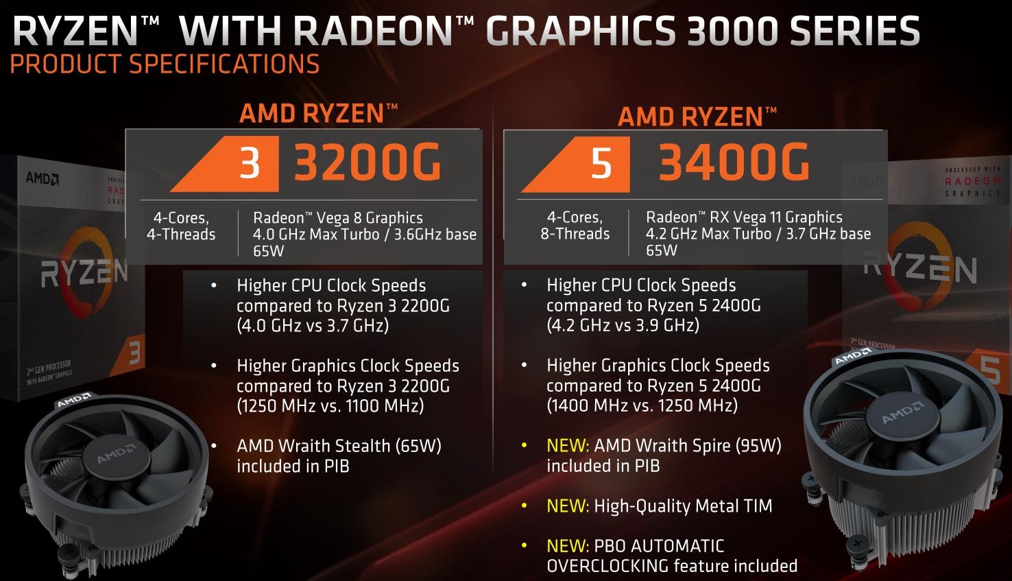 AMD Ryzen 5 / 3 2***G