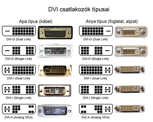 """Képtalálat a következőre: """"5075 HDMI - DVI Átalakító"""""""
