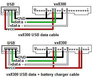 503480_iphone_4vx8300_usb_wiring astonishing iphone cable wiring diagram ideas best image diagram data wiring diagram at reclaimingppi.co