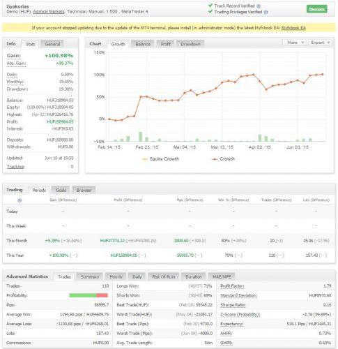 Kockás Nyerőgép Super Dice – Online kaszinó bónusz – december