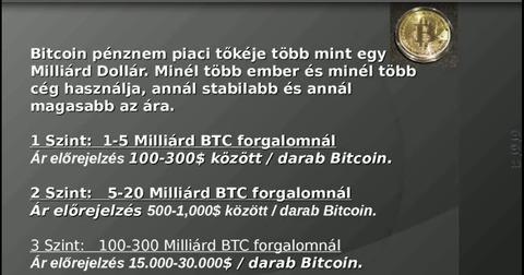 Bitcoin árelőrejelzés pénzt keresni online írjon véleményeket