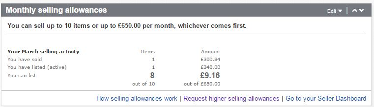 how to fix request higher selling limits on ebay
